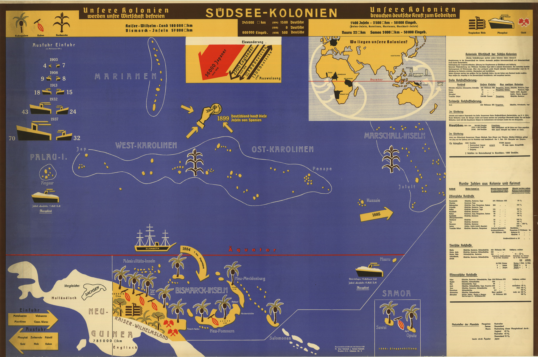 30e377ee9b326a The conundrum of colonialism in postwar Germany